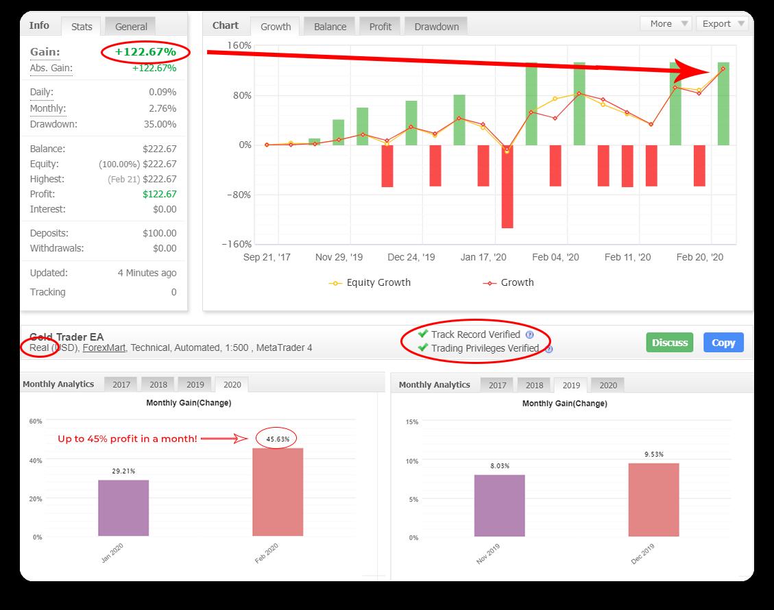 GOLD Trader System — LeapFX